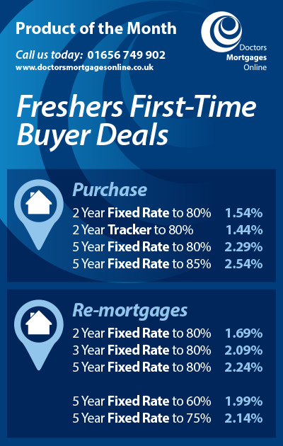 First time buyer mortgage deals uk