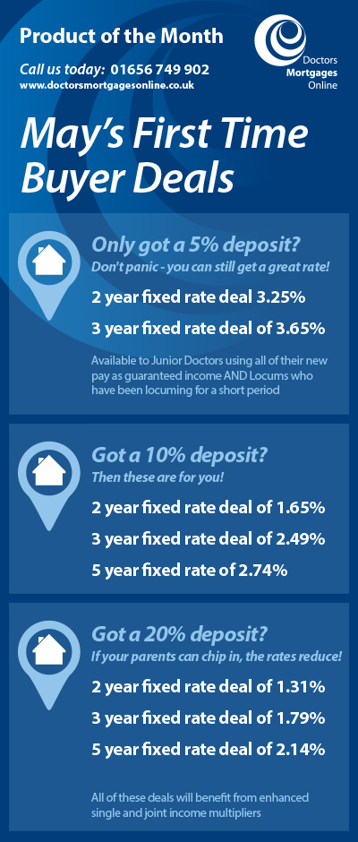 First Time Buyer Mortgage Deals