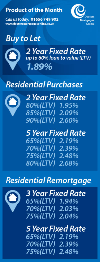Mortgage Product of the Month